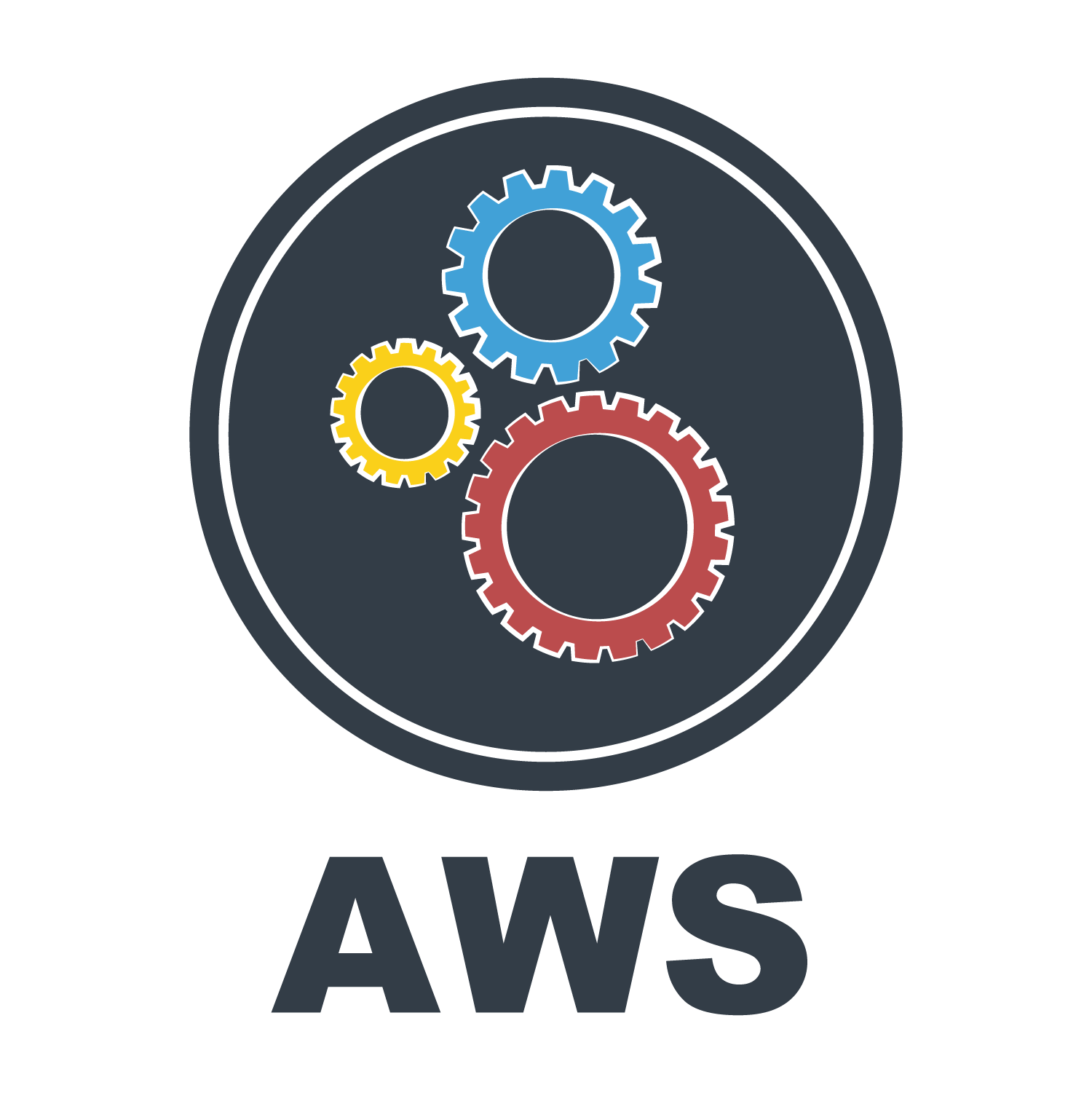 Areas of Worklife Survey (AWS) - Assessments, Tests   Mind
